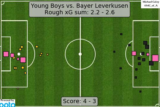 Голов много, а толку ноль. Обзор первых матчей немецких команд в 1/16 финала Лиги Европы