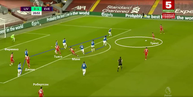 «Эвертон» использовал слабости в обороне «Ливерпуля», ждал возможности для контратак. Победа в Мерсисайдском дерби