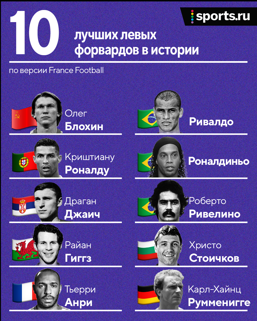 Роналду, Роналдиньо, Ривалдо –нереальный выбор лучшего левого форварда в сборную мира! Вы за кого?