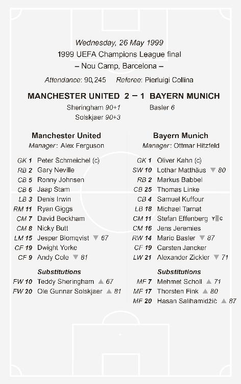 Джейми Каррагер. «Величайшие игры»: «Манчестер Юнайтед» - «Бавария Мюнхен» (2:1)