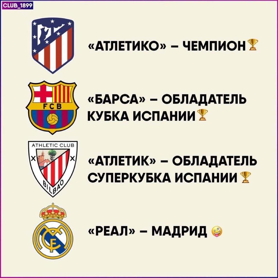 Итоги футбольного сезона в Испании