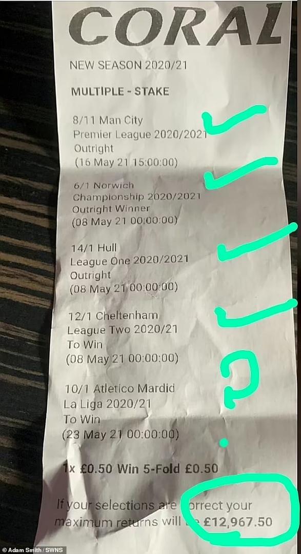 История одной удивительной ставки. Владелец секс-шопа может выиграть с 50 центов 13000 фунтов на Чемпионстве «Атлетико»