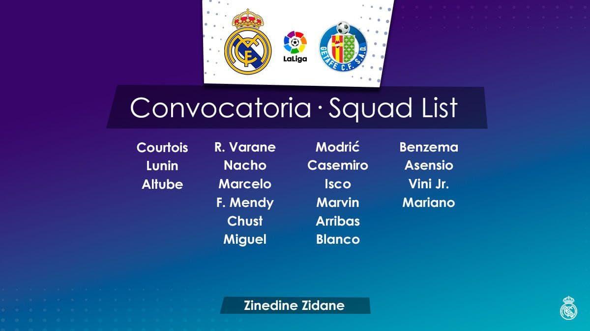 По какой схеме Реал Мадрид будет играть с Хетафе?