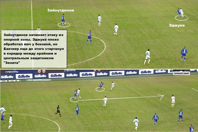 Игроком ЦСКА заинтересовались в Италии. Рассказываем, в чем так хорош Зайнутдинов и зачем он нужен «Аталанте»