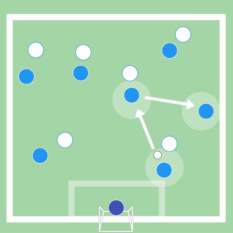 Весь футбол в рондо - видение экс-аналитика «Реала»