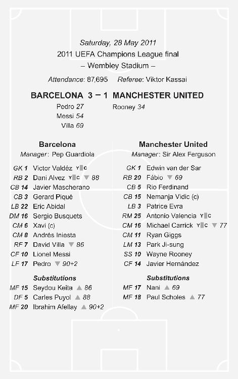 Джейми Каррагер. «Величайшие игры»: «Барселона» - «Манчестер Юнайтед» (3:1)