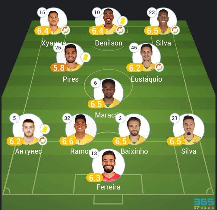 В погоне за трофеем #4. Камбэк против Пасуша, и жеребьёвка группового этапа Лиги Конференций 2021/2022