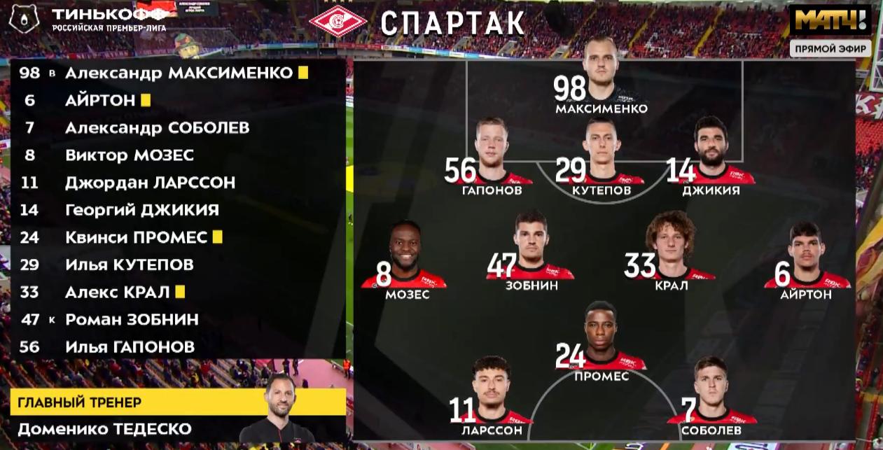 Наши ожидания - наши проблемы: «Спартак» и ЦСКА выдали самое унылое дерби последних лет
