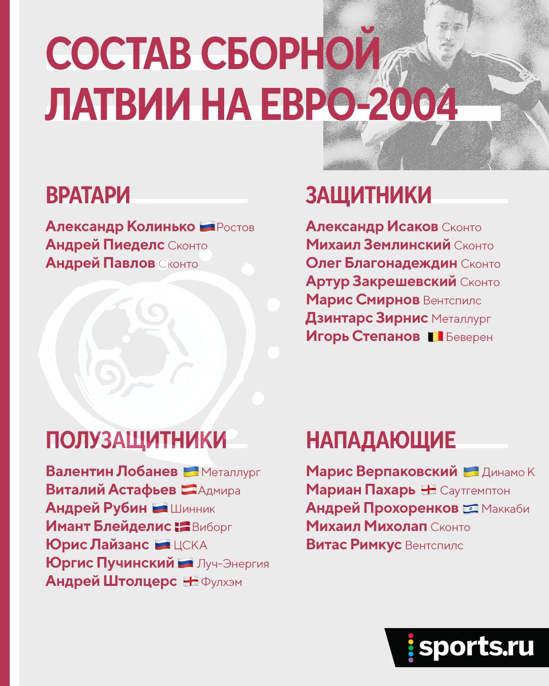 Прорыв Латвии на Евро-2004: прошли турок и овчарок в стыках, сыграли вничью с Германией, премьер-министр думал краситься в зеленый