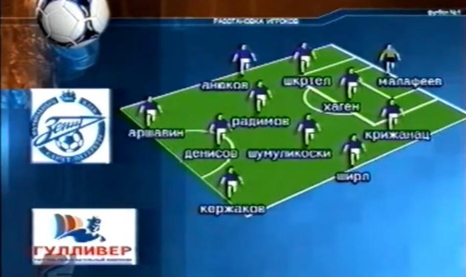 15 лет назад «Зенит» впервые сыграл в 1/4 финала еврокубка. Команду Петржелы в Севилье прибил судья из Люксембурга