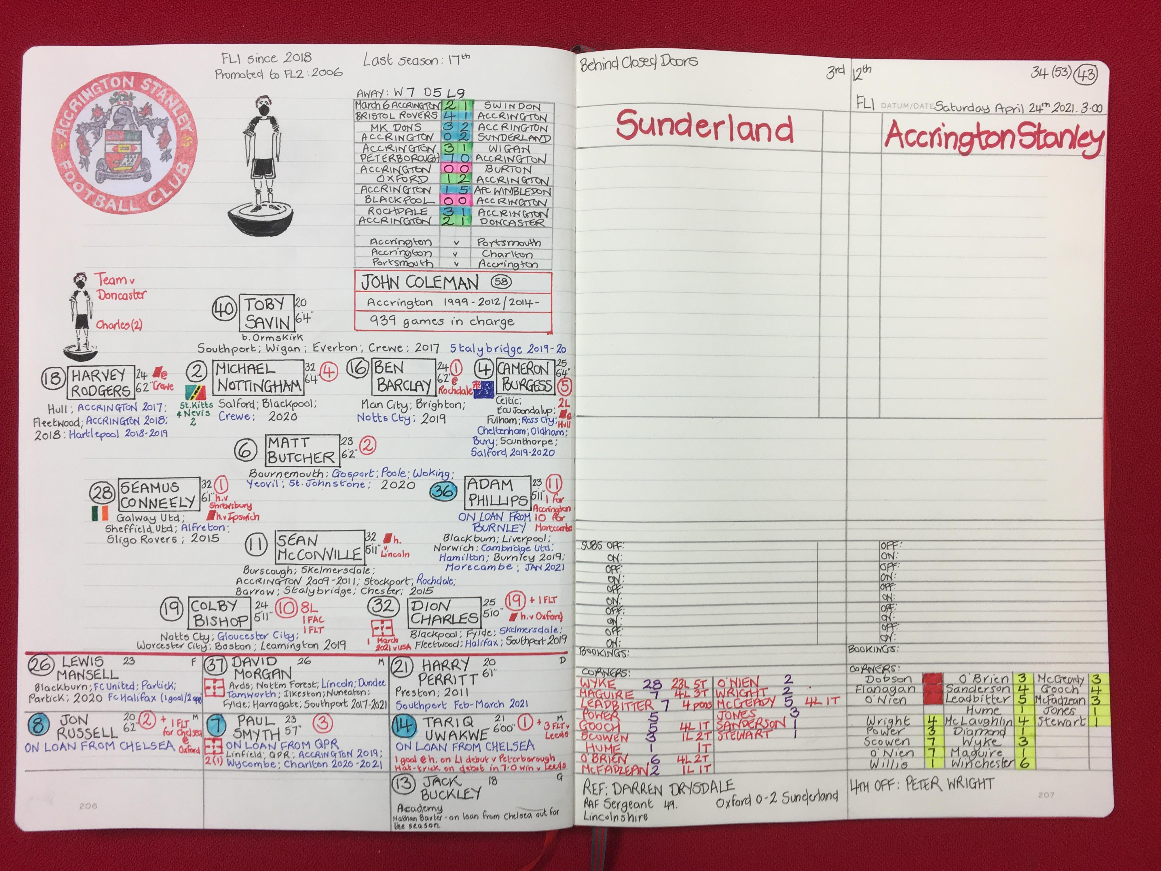 О подготовке английских комментаторов к футбольным матчам