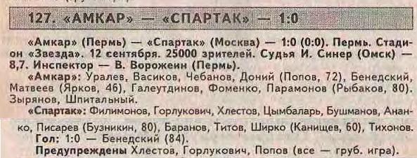 В 1998-м «Спартак» проиграл команде второй лиги в Кубке России. Так об «Амкаре» узнала вся футбольная Россия