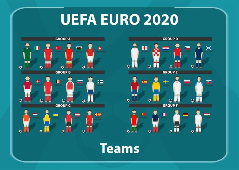 Евро-2020, Евро-2016, Евро-2012, Уимблдон, Конкурс