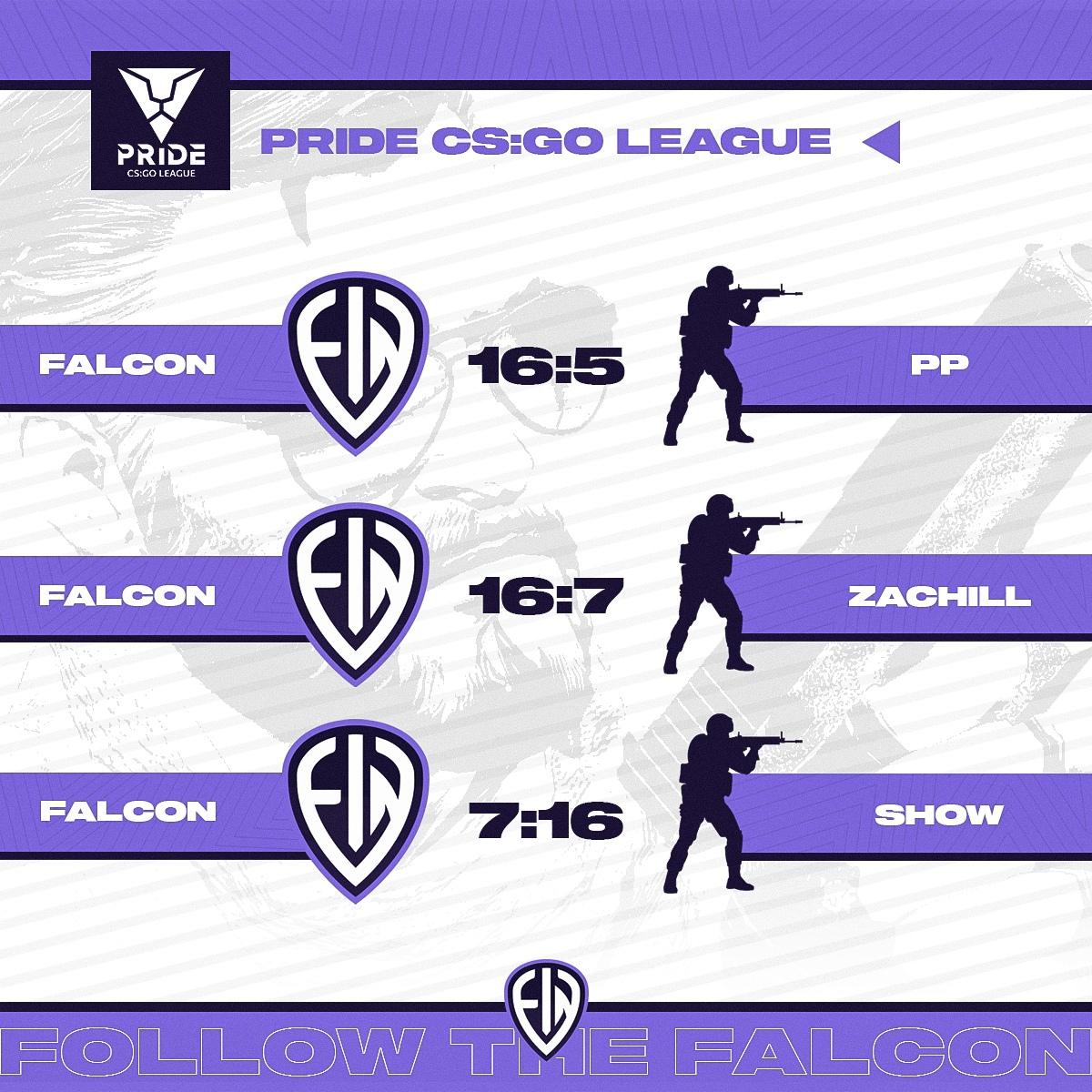 Falcon Esports