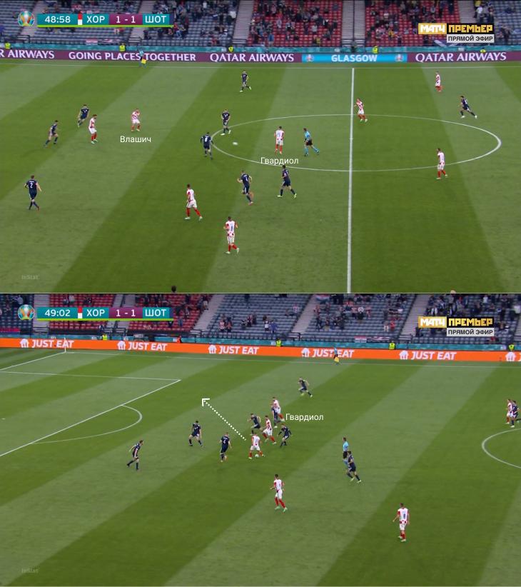 Влашич и Перишич помогли Модричу протащить Хорватию в плей-офф. Лука прекрасен, но сборная слишком зависима от звезд