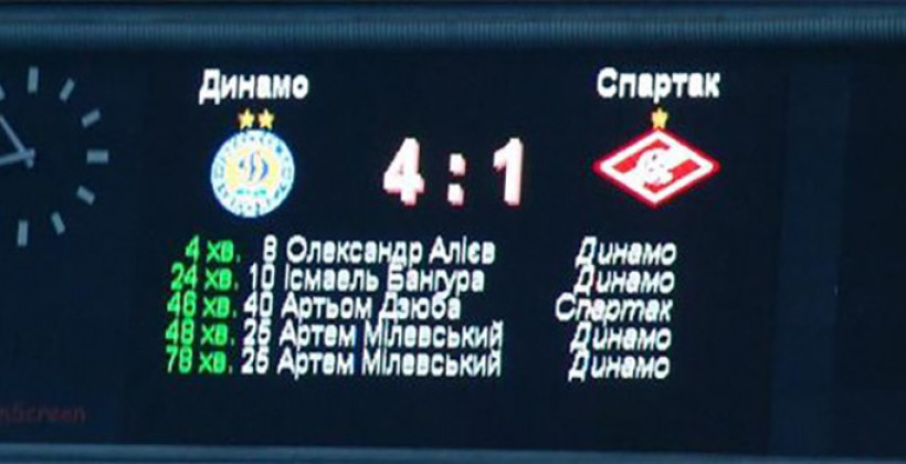 Динамо ньюкасл 1997 смотреть матч полностью