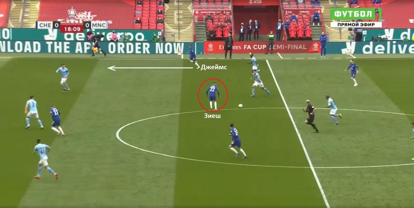 Контратаки «Челси» вскрыли оборону «Манчестер Сити». Уязвимые фланги и пространство за линией обороны