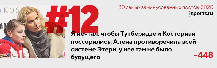 30 самых заминусованных постов 2020-го