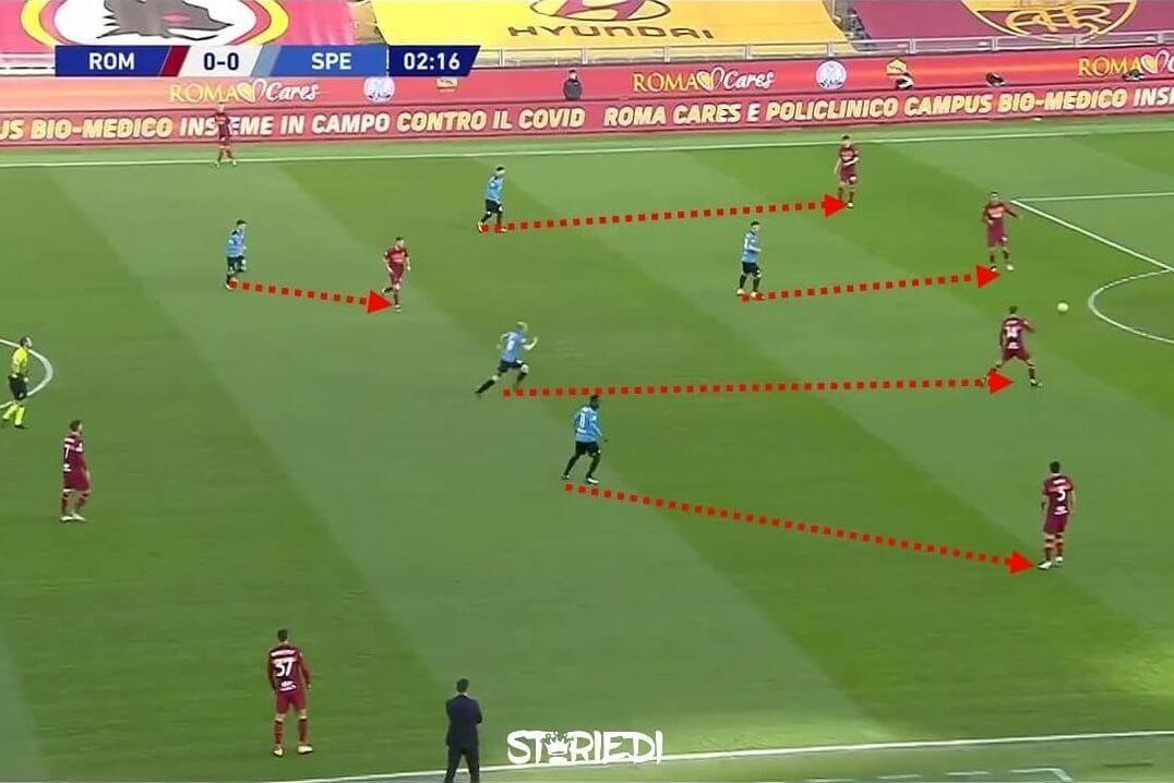 Как строит игру Винченцо Итальяно: анализ стиля тренера