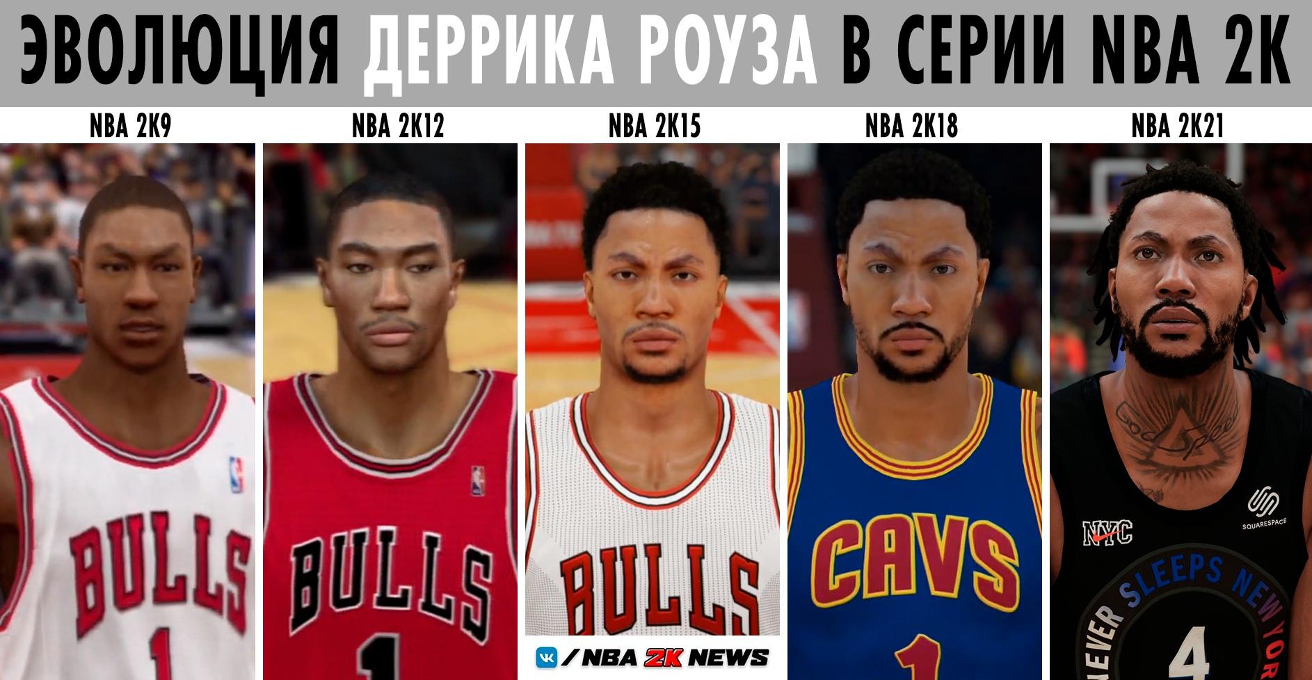 НБА, NBA 2K, Деррик Роуз