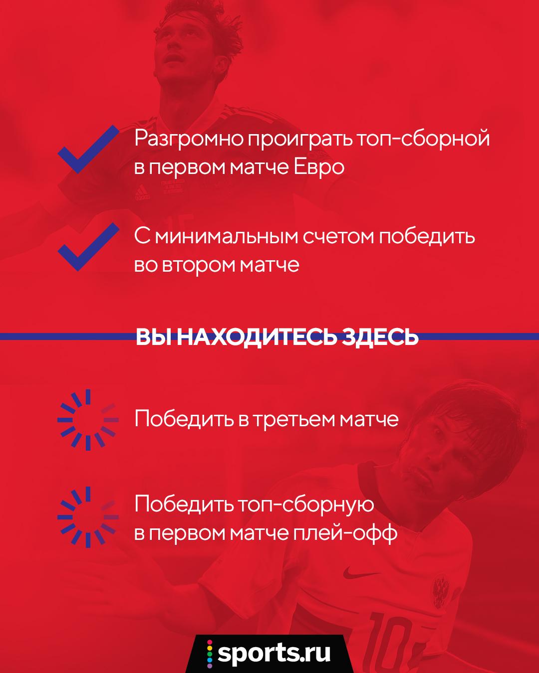 Россия уже прошла полпути из 2008-го. Тоже заметили?