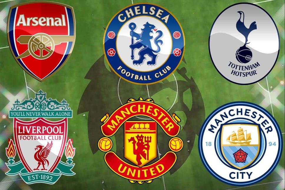 НБА, Суперлига Европы, премьер-лига Англия, Лига чемпионов УЕФА, Манчестер Сити