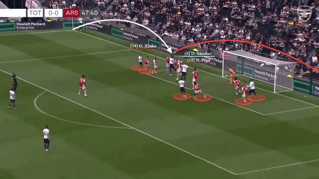 Нестандартный «Арсенал»: команда пропускает после розыгрыша аута. Тренер «Сити» пока не помог