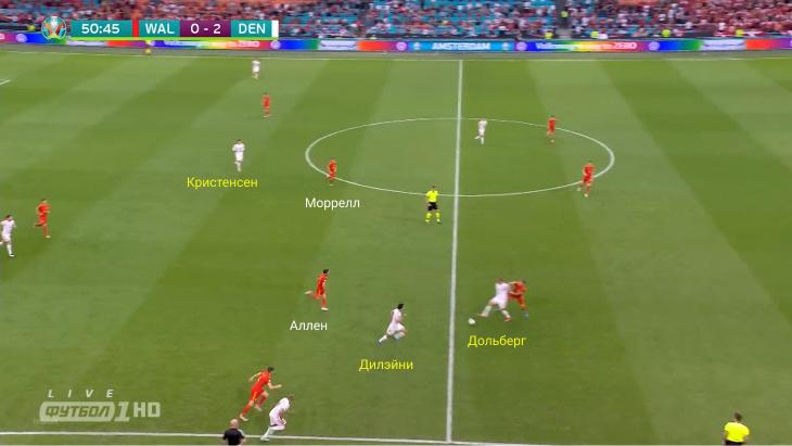 Кристенсен – самый тактически важный игрок Дании. Его перевод в опорную зону помог разгромить Уэльс