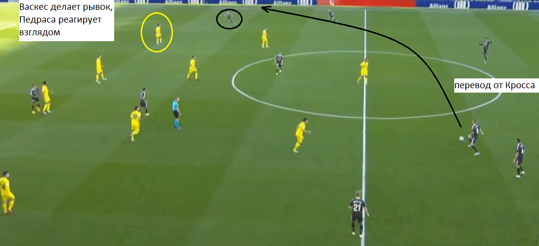«Реал Мадрид» — «Вильярреал». Проблемы в организации игры Мадрида продолжаются