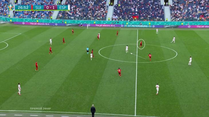 Четвертьфинал – худшая игра Испании на Евро. Владели мячом, но не доминировали (Швейцария закрыла Бускетса), обостряли только в большинстве