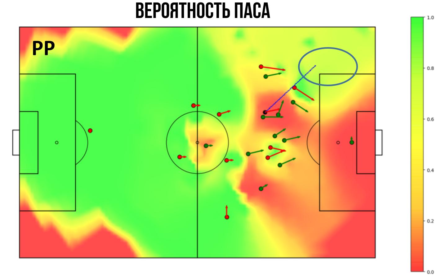 Пространственные метрики в футболе, теория зон, модель автономного игрока и симуляция игровых моментов