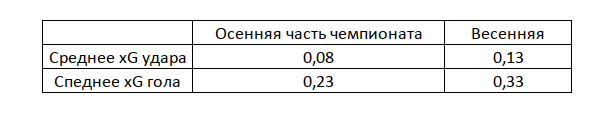 Нет деградации! Кузьмич не прав насчет Максименко