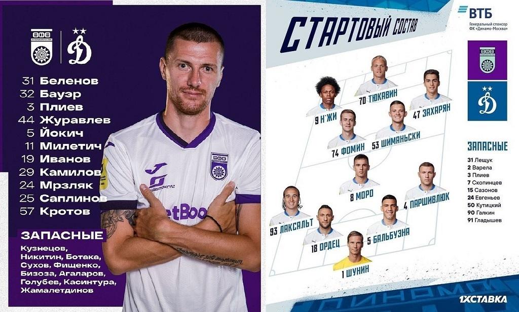 Уфа - Динамо 2:3, 2 тур, сезон 2122