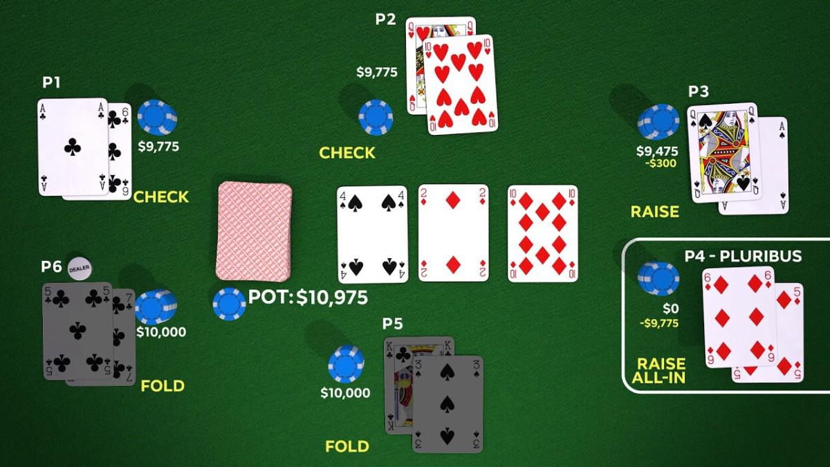 покер зенит онлайн на ставки