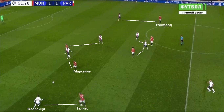 Марсьяль не забил, Кавани попал в перекладину. Плохая реализация и невезение «МЮ» в матче с «ПСЖ». Интрига в группе Н