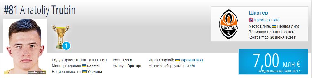 Главные молодые таланты чемпионата Украины