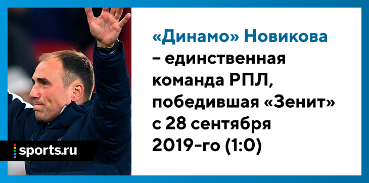 «Динамо» при Новикове: 6 матчей без поражений, 4-е место по очкам в РПЛ, позорный вылет из Лиги Европы