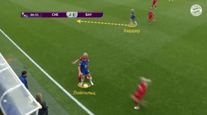 Женский «Челси» нашел оптимальный баланс между структурой и индивидуальной свободой. Это позволило выйти в финал ЛЧ