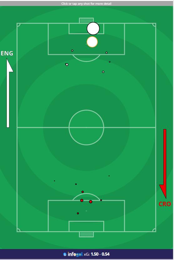 Страшный и большой Лукаку   Прагматичная Англия   Футбольный апофеоз Нидерландов   Большой обзор матчей Евро 2020