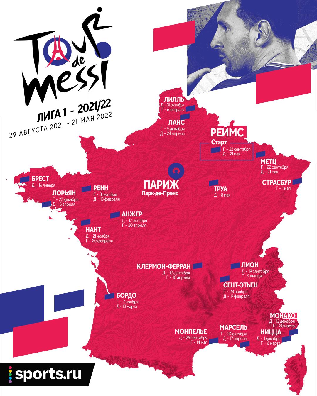 Скорее всего, путь Месси во Франции начнется уже сегодня. Мы подготовили для Лео путеводитель по соперникам в лиге