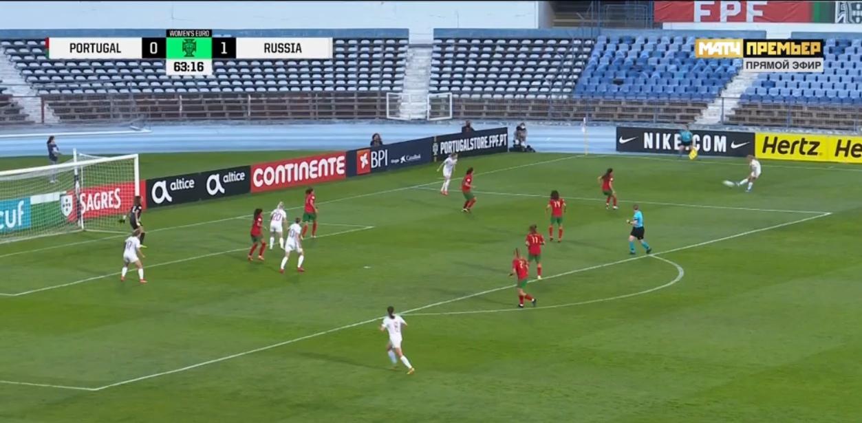 Сборная России классно отзащищалась против Португалии. Сделан первый шаг на пути к ЕВРО