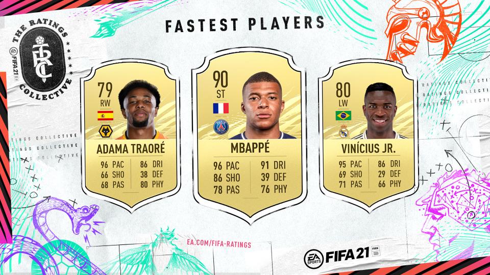 FIFA 20, FIFA 21