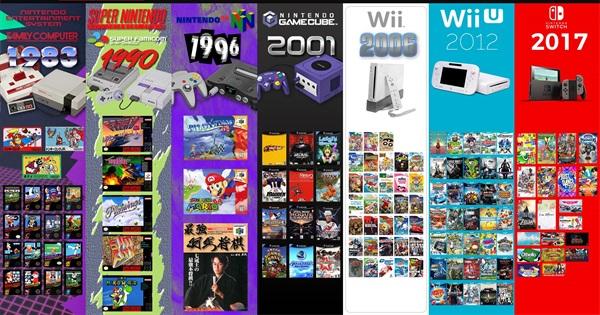 SEGA, Nintendo, PlayStation 5, Xbox