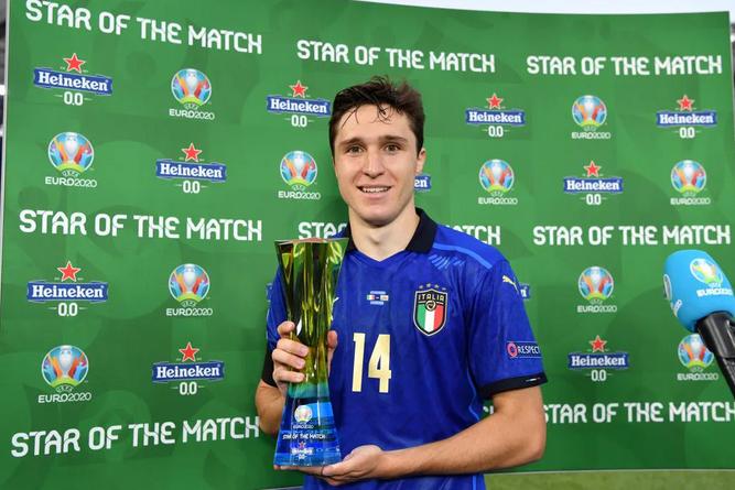 Сборная Италии: выиграла у Уэльса, первая в группе, установила кучу новых рекордов и дала поводы задуматься