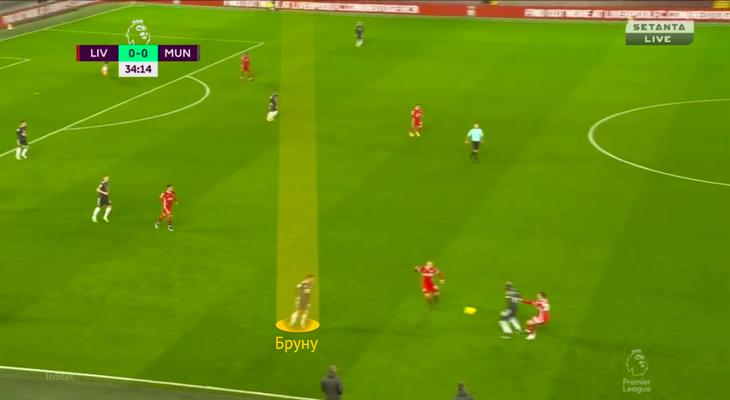 «Ливерпуль» доминировал в первые полчаса, но не использовал слабости Погба. «МЮ» выровнял игру и имел лучшие моменты