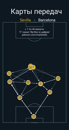 Куман перешёл на тройку против «Севильи» - «Барса» с запасом победила в сложном матче