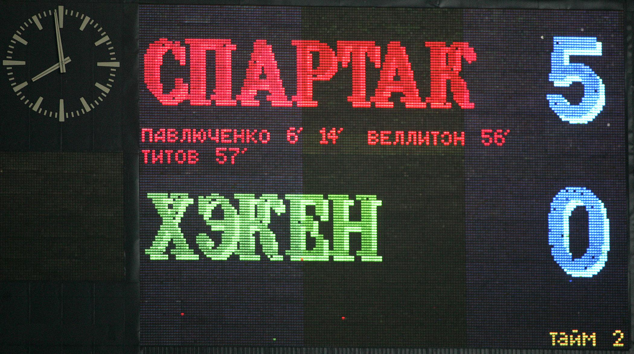 13 лет назад Роман Павлюченко забил 100-й гол в карьере, а «Спартак» чуть не отыграл три мяча у «Марселя»