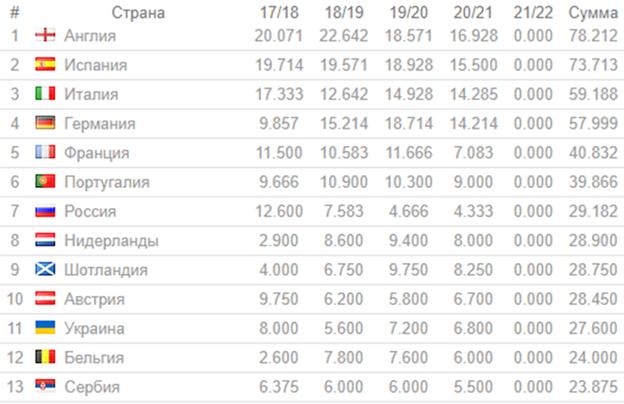 «Краснодар» прощается с Лигой Европы. Итоги самого провального еврокубкового сезона за последние 17 лет