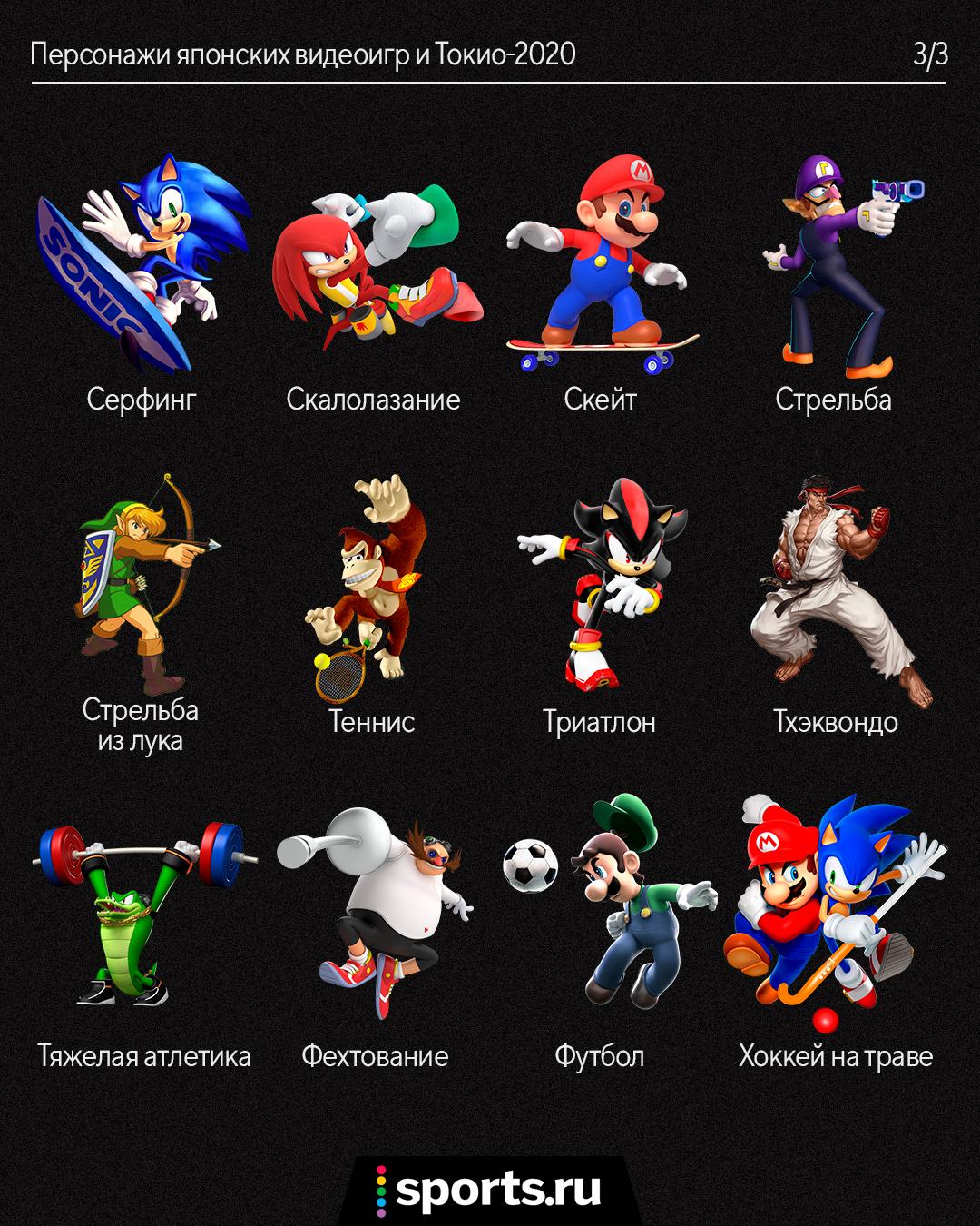Что получится, если совместить культовых героев японских видеоигр со спортом? Красота, не иначе!