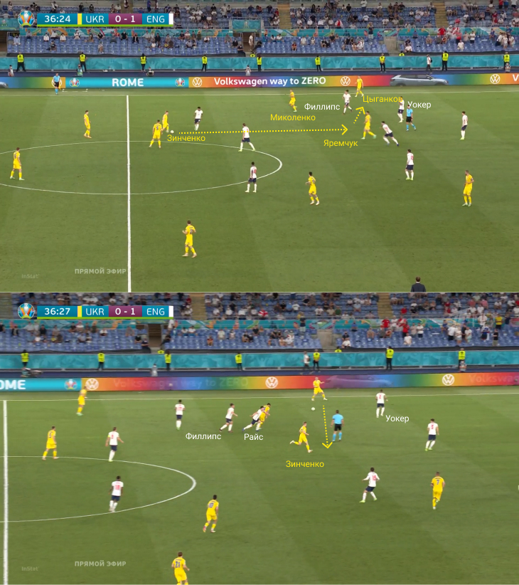 Англия на классе разгромила Украину, хотя 4:0 –перебор. Украинцев разорвали верхом и наконец забили после стандартов